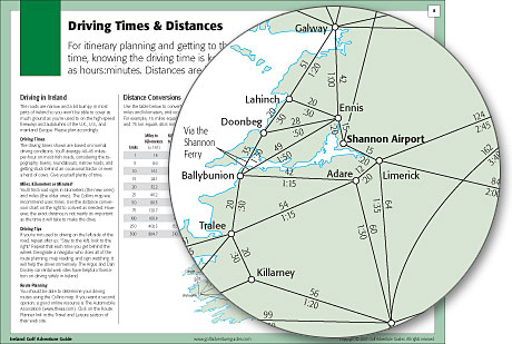 Ireland Golf Adventure Guide Driving Times